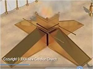 Símbolo de la Cruz
